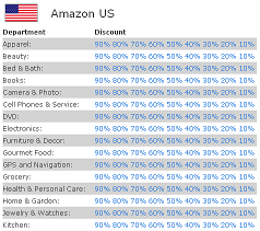 Amazon coupon codes july 2018