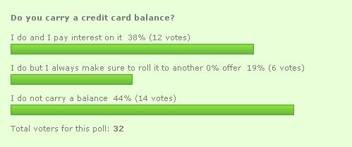 Credit Card Balance