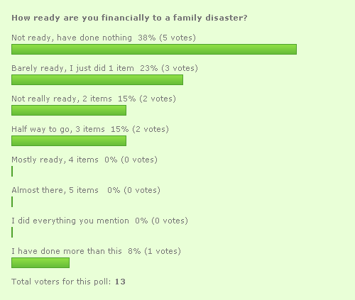 Family Disaster