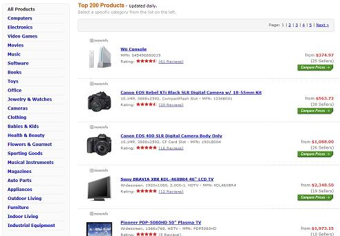 Popular Products on PriceGrabber